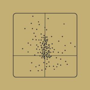 grafico_dispersao_q